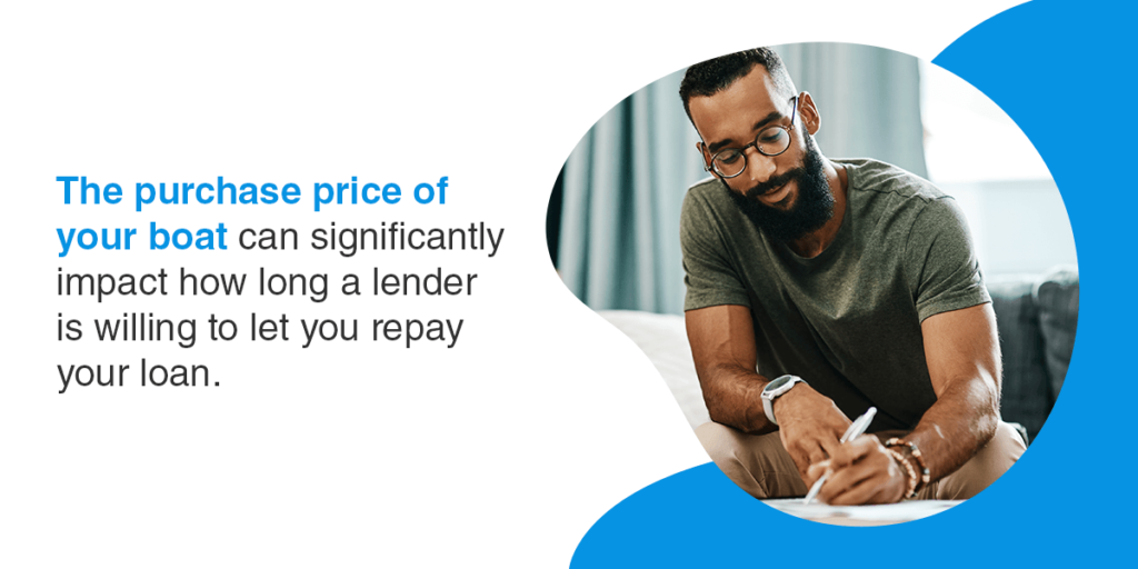 The purchase price of your boat can significantly impact how long a lender is willing to let you repay your loan.